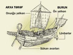 Qədim gəmi