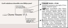 Enjira nembu y'okulonza amandiko