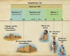 Lupangu: Bambikudulu ya bamposo 70 ya kele na mukanda ya Daniele 9 tubilaka na ntwala kukwisa ya Mesia