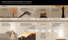 Tabla kiteititia keman mochiuaskia uan ken omochi tlen okitemik Nabucodonosor