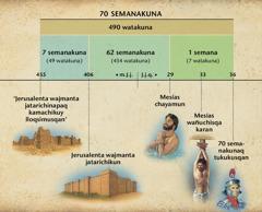 Dibujo: Daniel 9 capitulopin rimashan 70semanakunamanta, chaypin willaranña Mesías jayk'aq chayamunanta