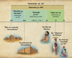 Chati: Vuprofeta lebyi vulavulaka hi mavhiki ya 70 eka Daniyele 9, byi vulavula hi ku ta ka Mesiya