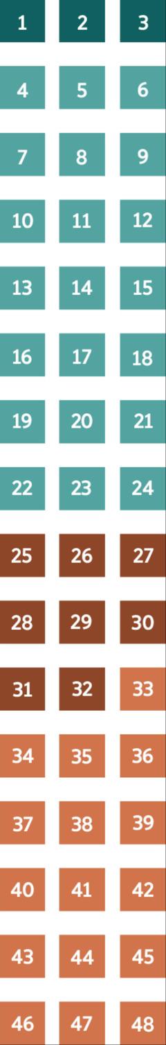 En oversigt over alle kapitlerne i Ezekiels bog. Kapitlerne er udformet som små firkanter i forskellige farver der angiver den logiske inddeling af bogen.
