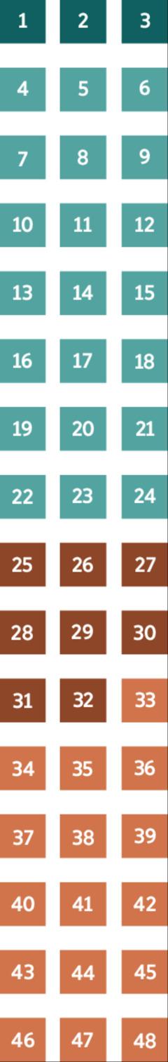 En rekke firkanter i forskjellige farger som illustrerer en logisk inndeling av kapitlene i bibelboken Esekiel.