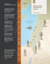 7A Jerusalemia ympäröivät kansat