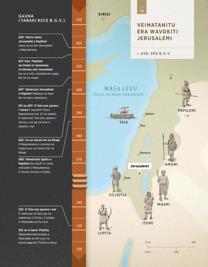 7A Veimatanitu Era Tiko Wavokiti Jerusalemi