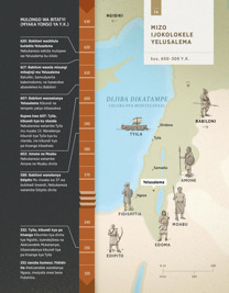 7A Mizo Ijokolokele Yelusalema