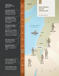 Nasjonene rundt Jerusalem