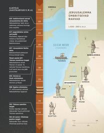 7A Jeruusalemma ümbritsevad rahvad