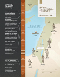 7A Mataifa yaliyozunguka Yerusalemu