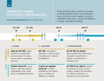 9D Profecias sobre cativeiro e restauração