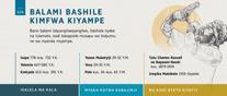 Balami Bashile Kimfwa Kiyampe