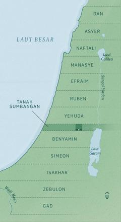 Sebuah peta yang menunjukkan batas-batas tanah bagi tawanan yang pulang, seperti yang dicatat Yehezkiel. Tanah dibagi secara merata untuk setiap suku. Dari paling utara sampai selatan ada suku Dan, Asyer, Naftali, Manasye, Efraim, Ruben, Yehuda, Tanah Sumbangan (tanah administratif), Benyamin, Simeon, Isakhar, Zebulon, dan Gad.