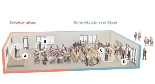 Kuvakollaasi: Kuvia valtakunnansalilta ennen kokousta, sen aikana ja sen jälkeen. Kuvat toistuvat kuvissa, jotka on merkitty kirjaimilla A, B, C ja D.