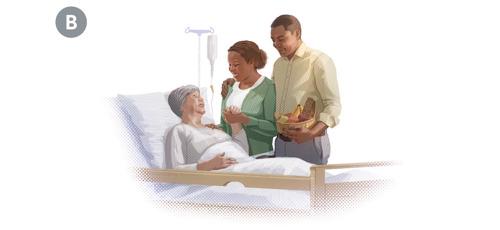 B. Sama vanhin vaimoineen vierailee heidän seurakuntaansa kuuluvan sisaren luona sairaalassa.