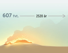 Jerusalem blir ødelagt og brenner i 607fvt. Etter det går det 2520år.