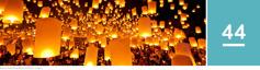 Lección 44. Durante una festividad, cientos de personas soltando de noche grandes faroles de papel que se elevan hacia el cielo.
