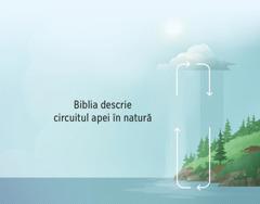 Biblia descrie circuitul apei în natură. Săgeți în direcția acelor de ceasornic care arată mișcarea apei între Pământ și atmosferă.