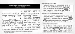 Боже ім'я в біблійних текстах мовами оригіналу