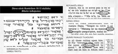 Dieva vārds Bībeles oriģināltekstos