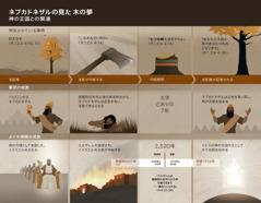 ネブカドネザルの見た夢に関連した,年代と出来事の図表
