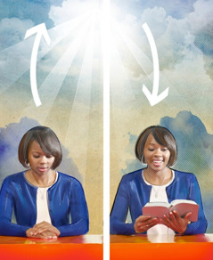 A woman communicates with God through prayer and by reading the Bible