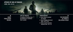 A time line of the attack of Gog of Magog, starting at the beginning of the great tribulation