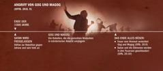 Eine Zeitleiste, die den Angriff von Gog und Magog nach den 1000 Jahren darstellt