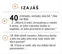 Biblická pasáž, na které je ukázáno, jak rozeznat a) biblickou knihu, b) kapitolu a c) verš