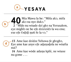 Wohe susu yi Biblia ƒe akpa aɖe dzi be woatsɔ afia, a) Biblia-gbalẽ la, b) ta la, kple d) kpukpui la
