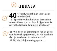 Een Bijbelgedeelte dat wordt gebruikt om te laten zien hoe a) een Bijbelboek, b) een hoofdstuk en c) een vers worden aangeduid