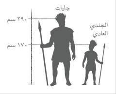 مقياس يبيِّن الفرق بين طول جليات الجبار وطول الجندي العادي