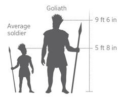 A scale model of the giant Goliath compared to an average soldier