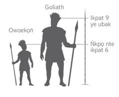 Ndise emi owụt nte Goliath ọkọniọn̄de akan mbonekọn̄ eken