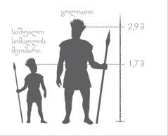 სურათზე ასახულია გოლიათისა და საშუალო მეომრის სიმაღლე