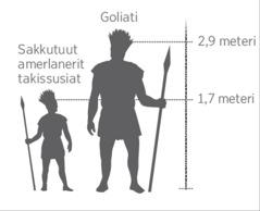 Inorujussuup Goliatip assinga sakkutuumut nalinginnaasumut naleqqiullugu
