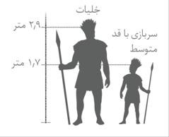 مقایسهای بین قد جُلیات غولپیکر و سربازی با قد متوسط
