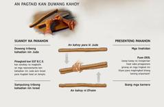 Duwang kahoy na nagin saro—kan suanoy asin sa presenteng panahon