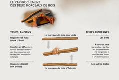 Deux morceaux de bois devenant un seul, dans les temps anciens et dans les temps modernes