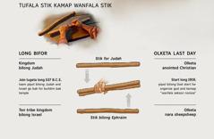 Tufala stik kamap wanfala stik—long bifor and olketa last day