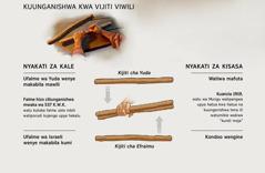Vijiti viwili vinakuwa kimoja—katika nyakati za kale na za kisasa
