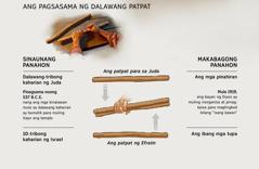 Ang dalawang patpat ay naging iisa na lang—kapuwa noong sinauna at makabagong panahon
