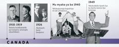 Bawishibo ba Douglas Guest mu 1918 ukufika mu1919 kabili abafyashi babo mu 1926; ba Douglas Guest balukupyunga bupainiya kabili balukulabila ilyashi lya ku bantu bonse