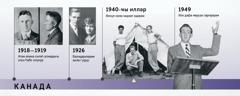 Дуглас Гестин атасы, 1918—1919-ҹу илләр; Дугласын валидејинләри, 1926-ҹы ил; Дуглас Гест өнҹүл кими хидмәт едир; онун илк ачыг мәрузәси