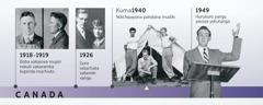 Baba vaDouglas Guest muna 1918-1919 uye vabereki vake muna 1926; Douglas Guest achipayona uye achipa hurukuro yake yavose yekutanga
