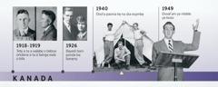 Sango a Duglas Gest o mimbu má 1918 nate̱na 1919 na bayedi bao o mbu má 1926; Duglas Gest ke̱ e paonia, e pe̱ o bola ekwal'a ntelele