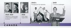 Ni Tatang ni Douglas Guest idi 1918-1919 ken dagiti nagannakna idi 1926; idi payunir ni Douglas Guest ken ti umuna a palawagna