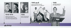 ഡഗ്ലസ് ഗെസ്റ്റിന്റെ പിതാവ് 1918-19-ൽ, ഡഗ്ലസ് ഗെസ്റ്റിന്റെ മാതാപിതാക്കൾ 1926-ൽ; ഡഗ്ലസ് ഗെസ്റ്റ് മുൻനിരസേവനത്തിൽ, ഡഗ്ലസ് ഗെസ്റ്റ് ആദ്യത്തെ പൊതുപ്രസംഗം നടത്തുന്നു