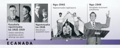 Ubaba kaDouglas Guest ngo-1918 kuya ku-1919 nababelethi bakhe ngo-1926; UDouglas Guest uyaphayona begodu begodu unikela ikulumo yakhe yokuthoma