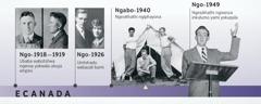 Uyise kaDouglas Guest ngo-1918 kusiya ku-1919; abazali bakhe ngo-1926; ngesikhathi uDouglas Guest ephayona langesikhathi enika inkulumo yakhe yokuqala